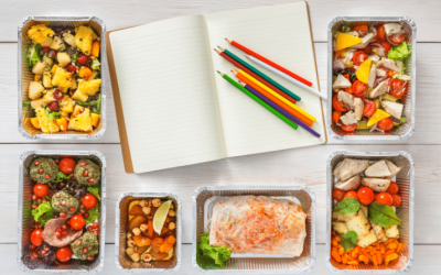 Everything you Need to Know {To Get Started Meal Planning}